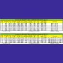 SCORPION HK-4540-400KV (8mm) ULTIMATE
