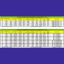 SCORPION HK-4535-450KV 12N14P PAW EDITION